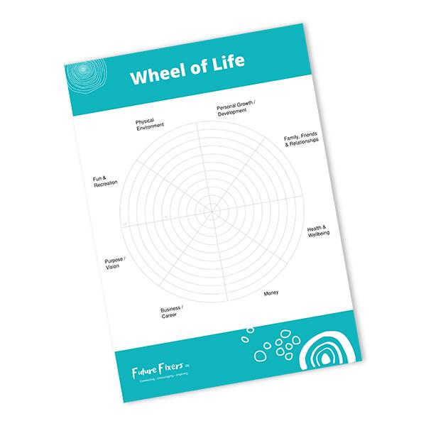 The Wheel of Life worksheet thumbnail